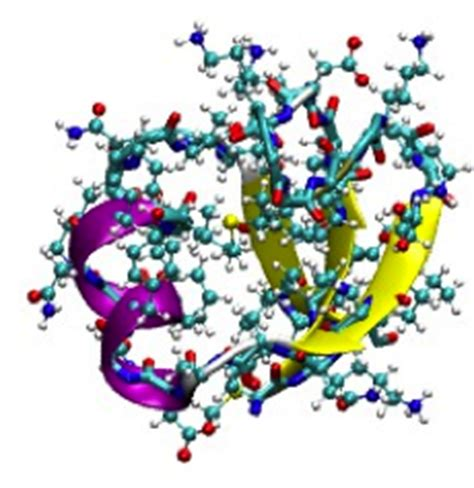 Molecular simulation research papers